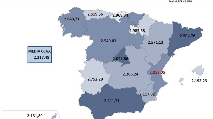 Cada valenciano recibirá este ejercicio 2.053,05 euros por el sistema de financiación