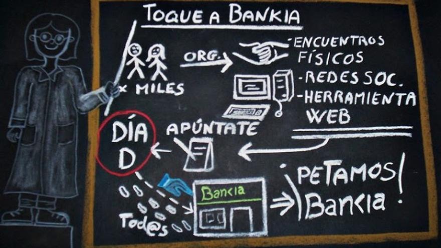 Algo mejor que quemar Bankia