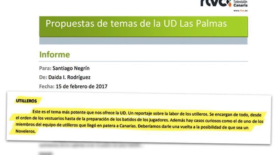 Informe realizado por Daida Rodríguez.