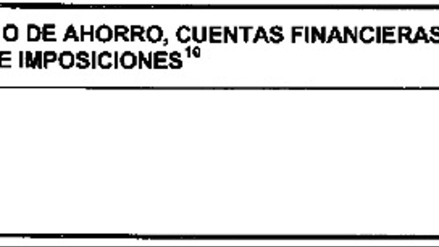 Detalle del apartado relativo a depósitos bancarios de la declaración de bienes de Rosana Pérez
