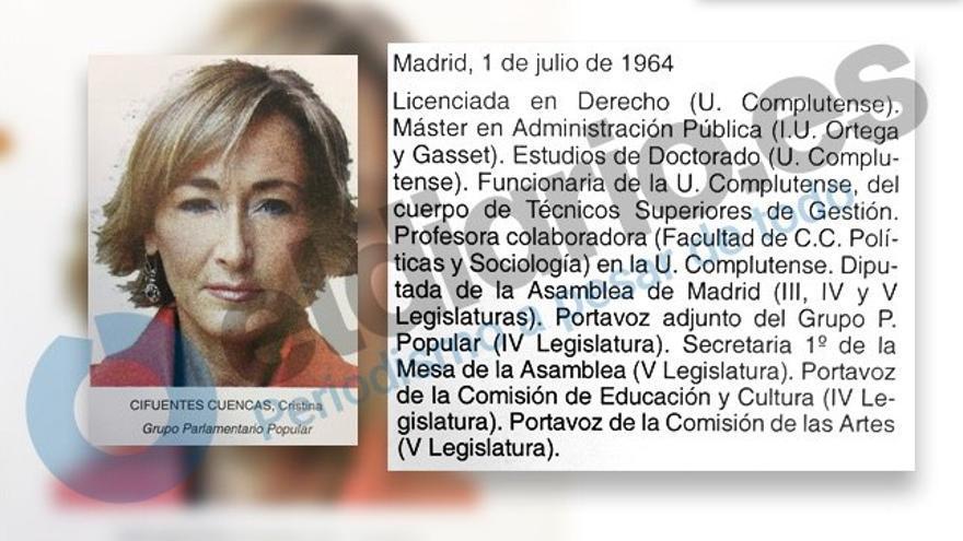 Reconstrucción de la ficha de diputada de Cristina Cifuentes en la VI Legislatura de la Asamblea de Madrid.