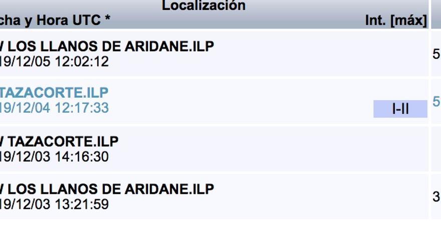 Relación del IGN de los cuatro pequeños terremotos localizados en La Palma entre el pasado martes y este jueves.
