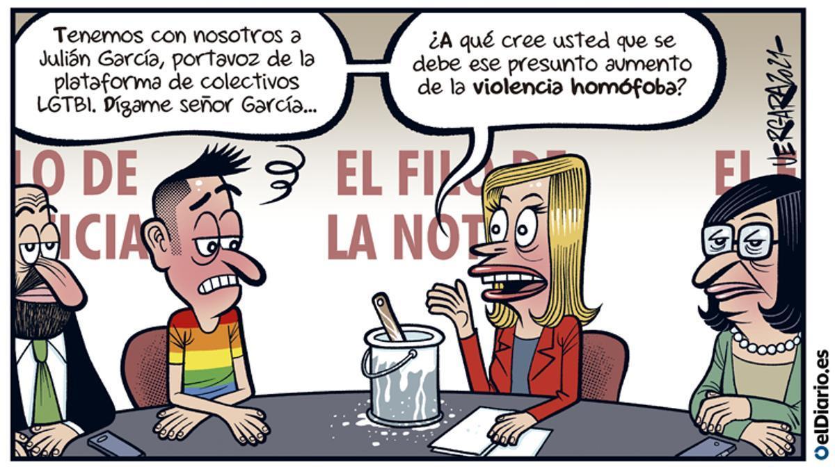 Violencia homófoba