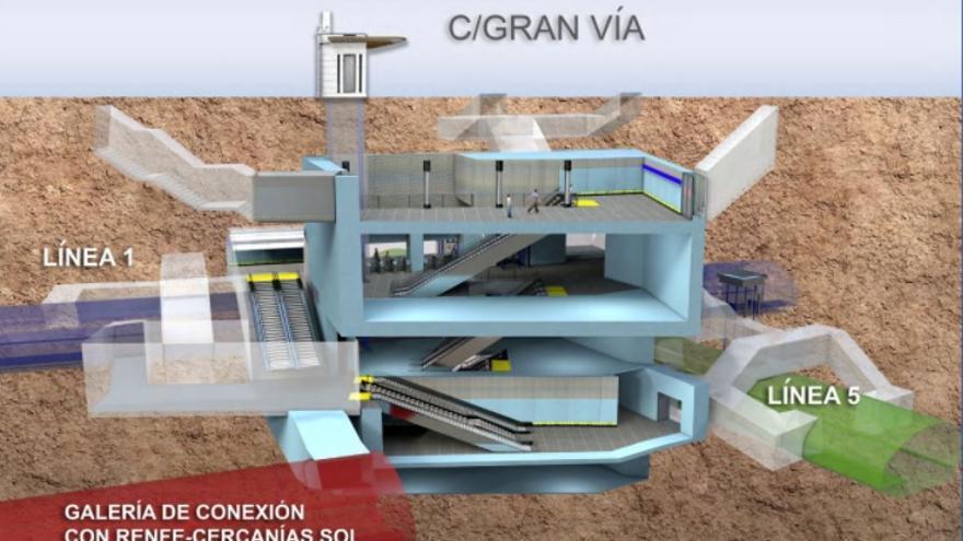 Infografía que muestra cómo quedará el vestíbulo de Gran Vía. / Comunidad de Madrid