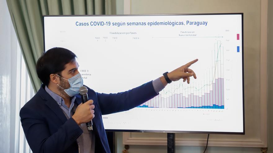 Paraguay se prepara para postergar la entrada de la variante delta plus