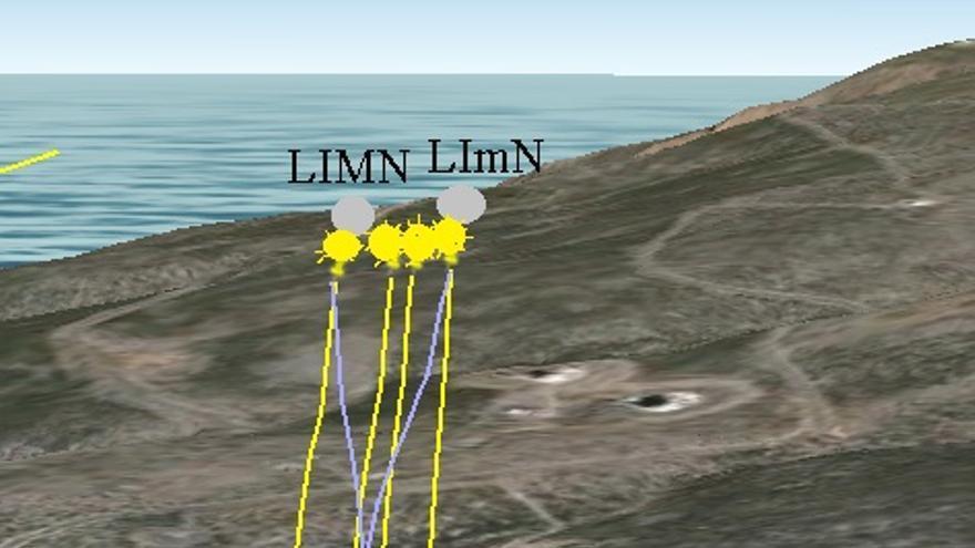 LIMN (lunasticio de invierno mayor norte). LImN (lunasticio de invierno menor norte).