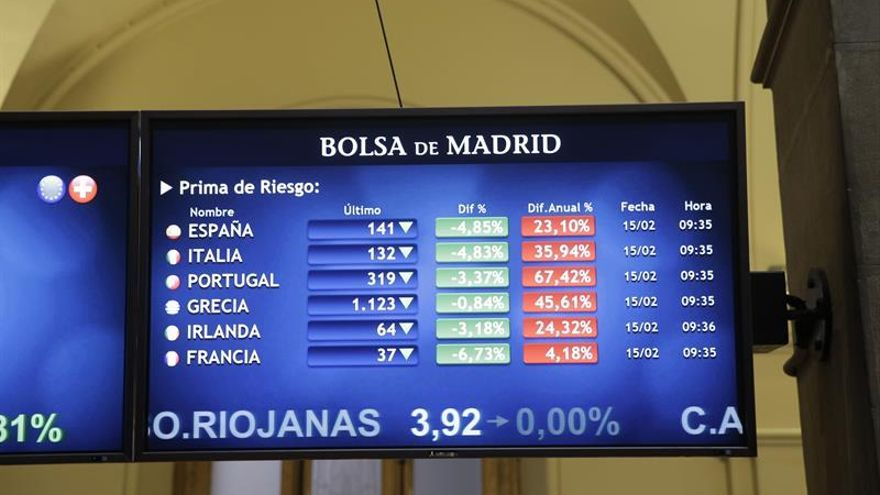 """La prima de riesgo española baja a 149 puntos y el """"bund"""" sube al 0,205 por ciento"""