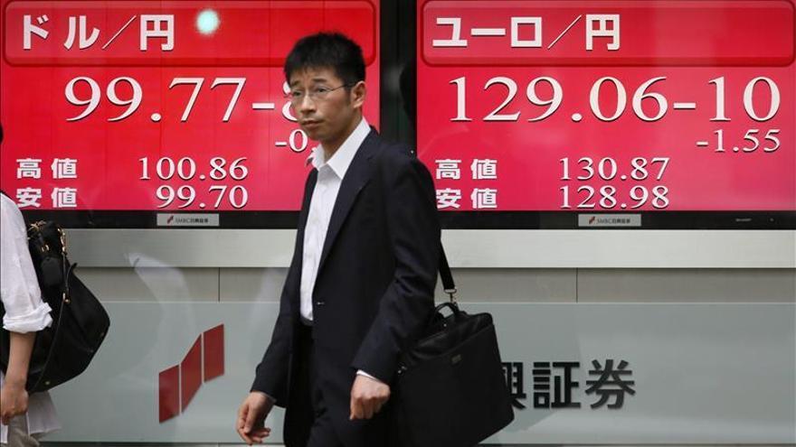 El yen toca su mínimo respecto al dólar desde julio de 2007