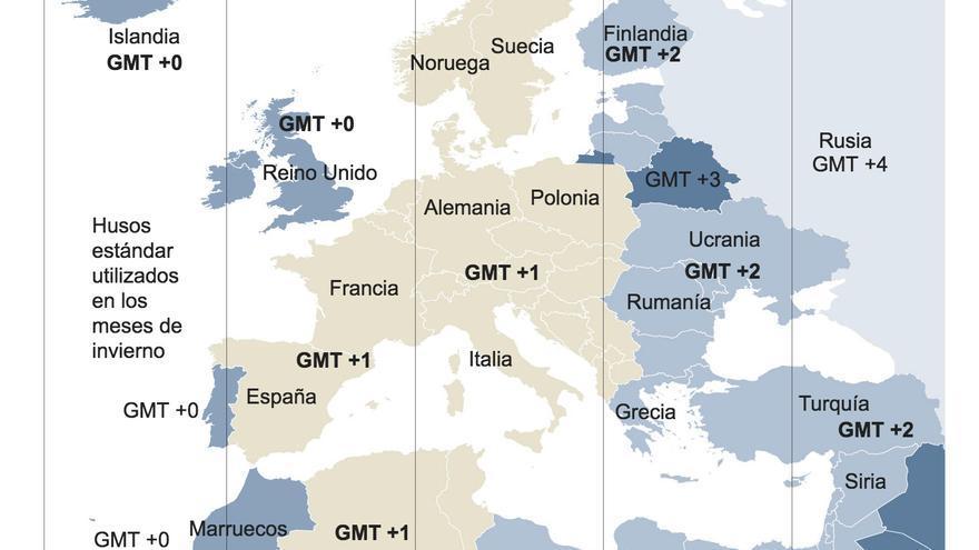 Husos horarios en Europa.
