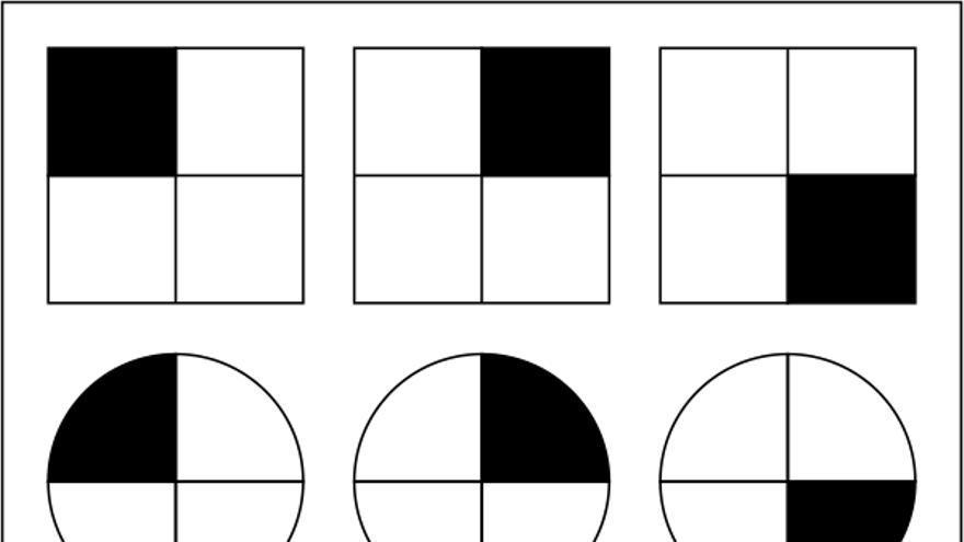 Matrices progresivas de Raven utilizadas tradicionalmente en los test de cociente intelectual (Foto: Wikimedia)