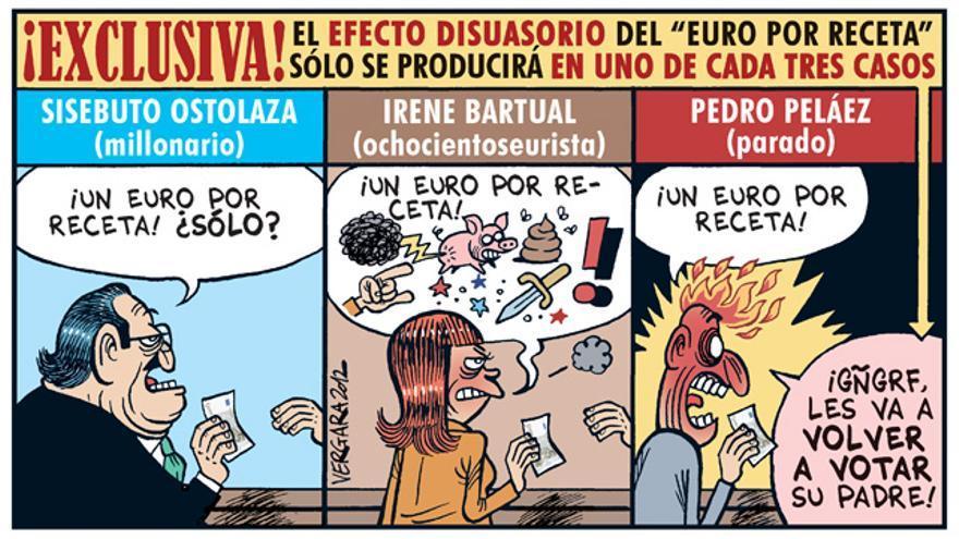 El efecto disuasorio del euro por receta