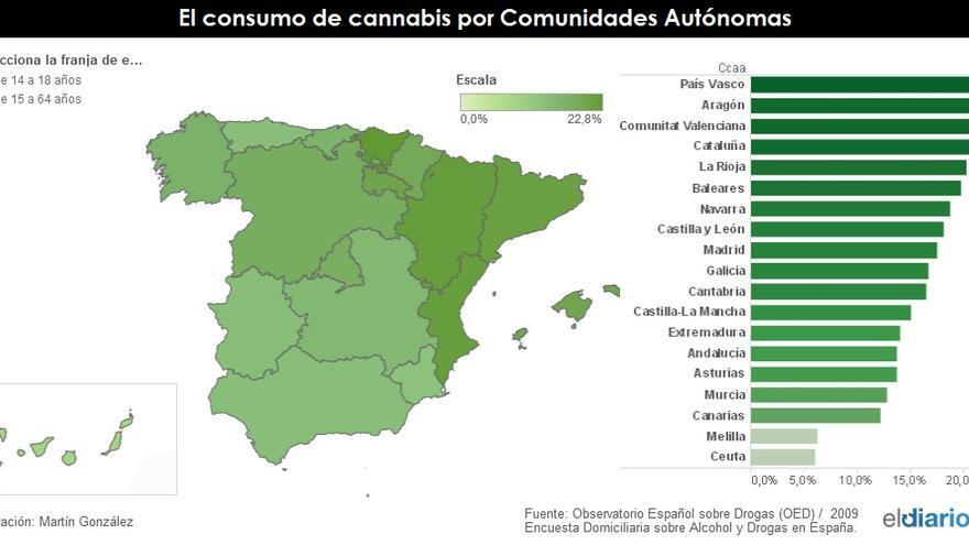 Mapa del consumo de cannabis en España.