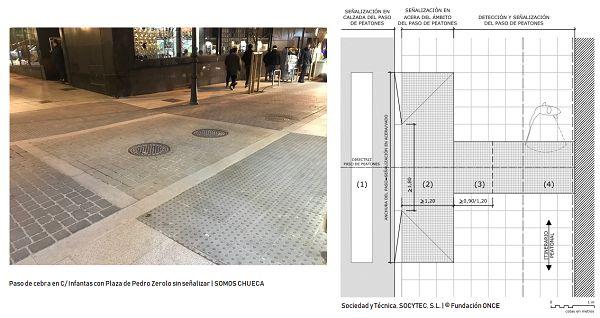 A la izquierda paso peatones C/ Infantas con Plaza Pedro Zerolo, a la derecha partes de un paso de peatones accesible según Fundación ONCE
