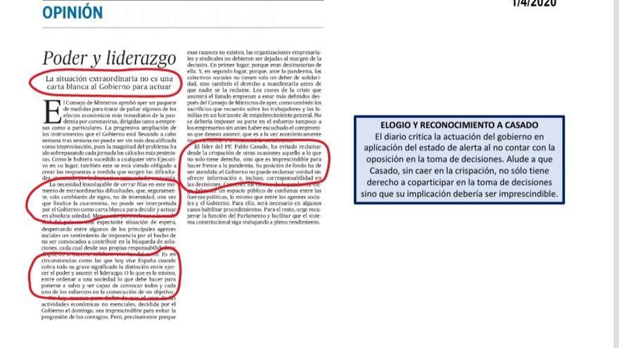 De análisis editorial de #Covid19,