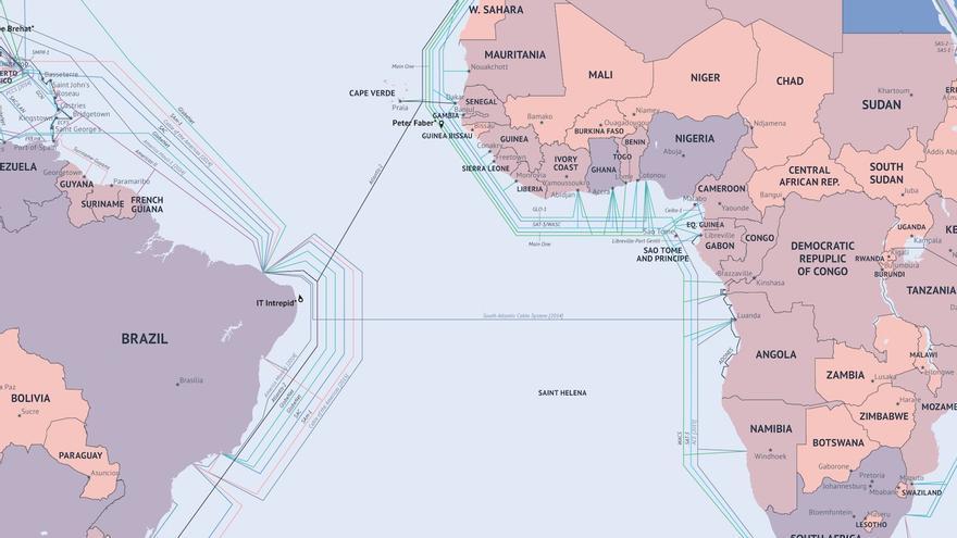 cables brasil