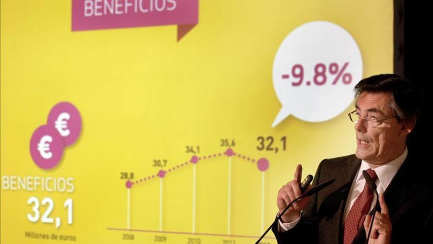 Consum ganó 32,1 millones de euros en 2012, un 9,8 por ciento menos que el año anterior