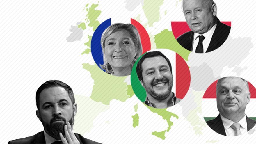Líderes ultraconservadores en Europa