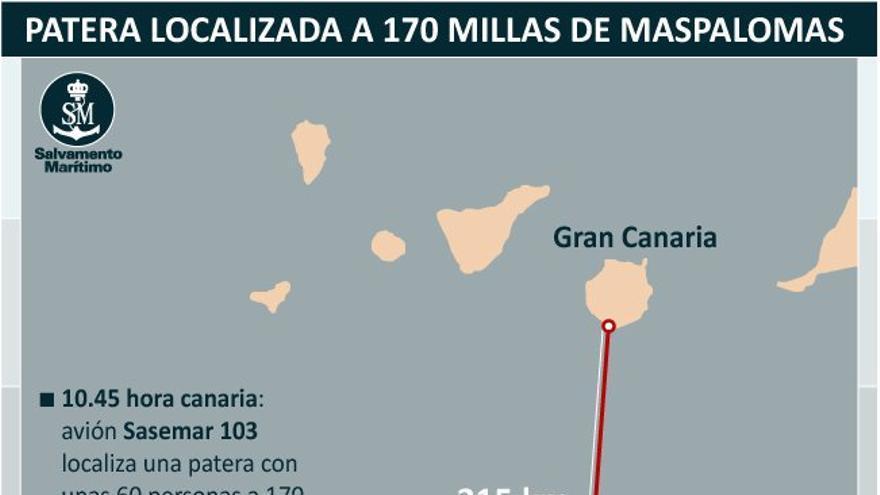 Infografía realizada por Salvamento Marítimo.