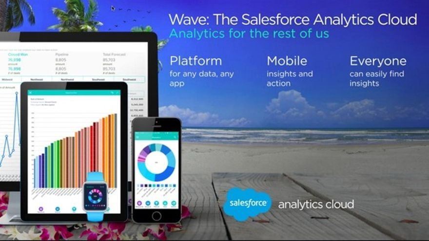 Salesforce llega tarde al mercado de la analítica y el business intelligence con Wave