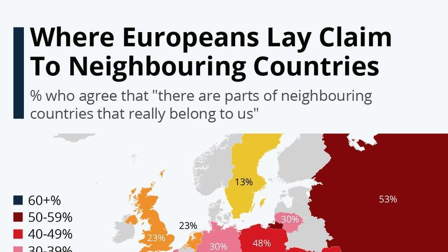 Porcentaje de ciudadanos de países europeos que reivindican zonas de países vecinos como propias