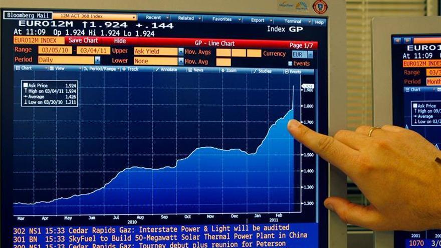 El euríbor cerrará 2016 en un nuevo mínimo histórico, cerca del -0,080 %