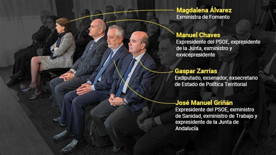 Los principales condenados en la sentencia del 'caso de los ERE'.