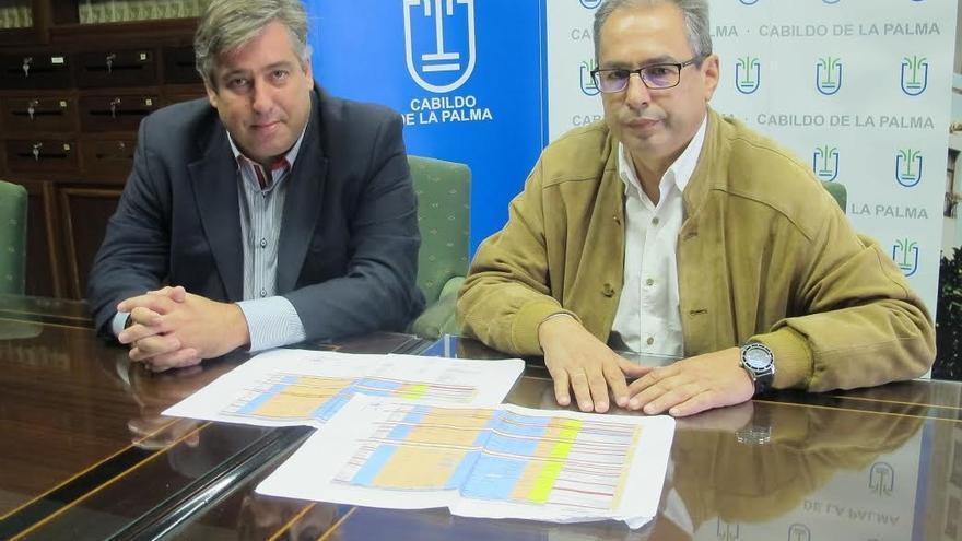 Jorge González y José Luis Delgado.