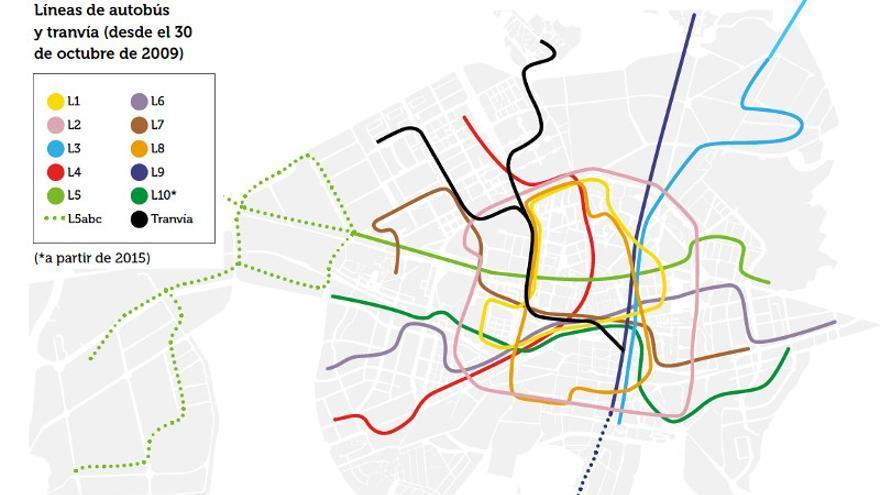 Red de autobuses y tranvía de Vitoria-Gasteiz en la actualidad