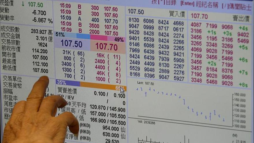 El índice Hang Seng baja el 0,04 por ciento a media sesión
