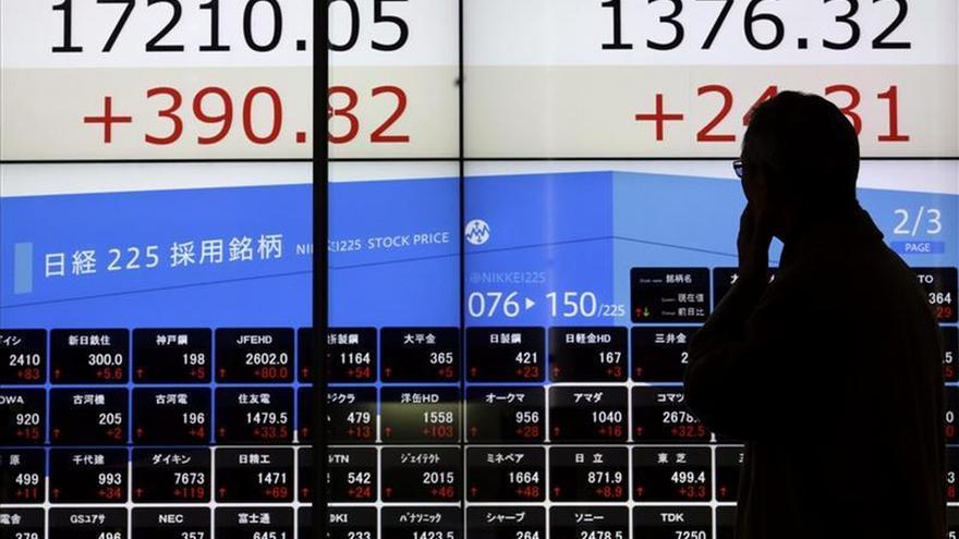 El Nikkei baja un 0,64 por ciento hasta los 17.560,56 puntos