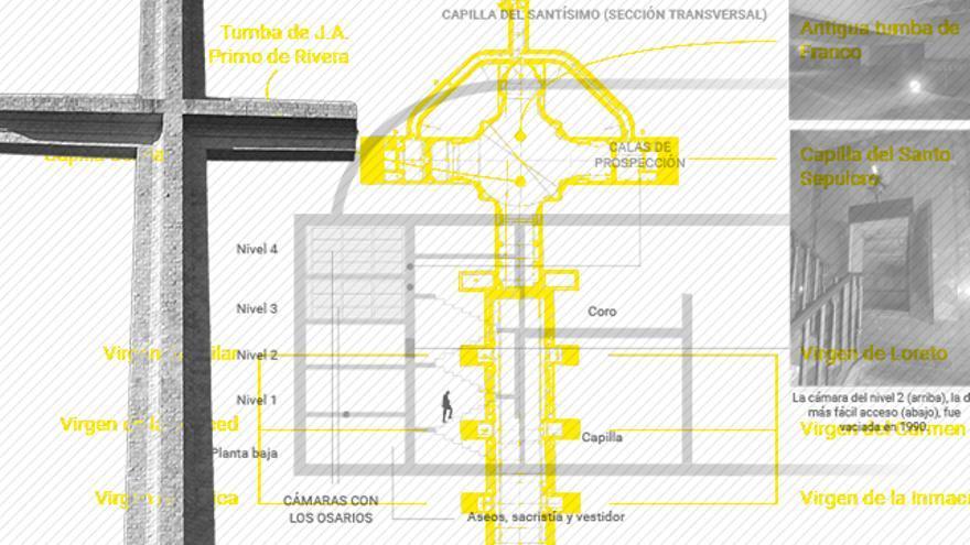 Infografía: La mayor fosa común de España, el Valle de los Caídos