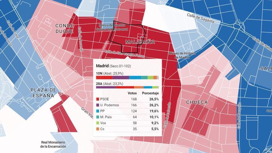 Lo que votaron los vecinos de Malasaña y Madrid Centro en las últimas elecciones: una zona muy de izquierdas