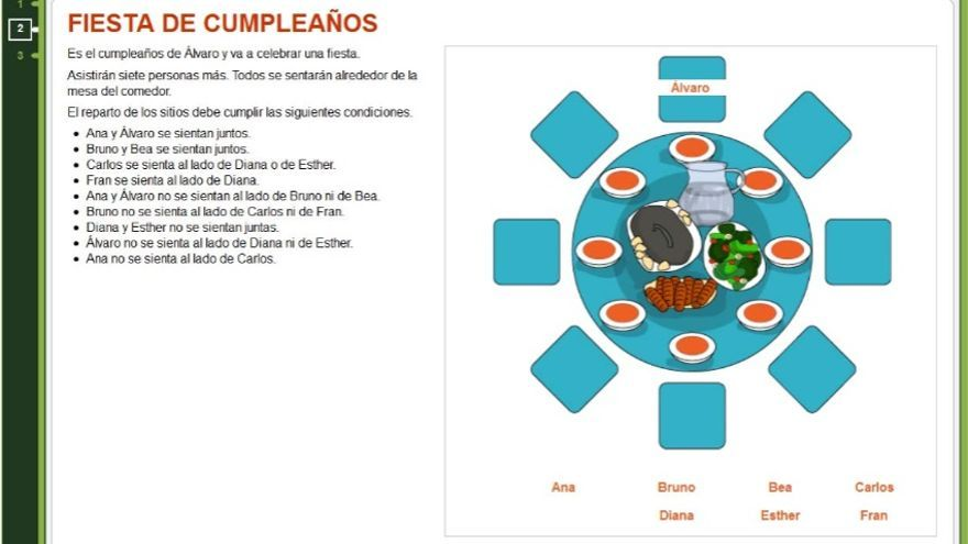 Ejercicio de la prueba PISA 2012: ¿cómo organizar a los invitados de un cumpleaños?
