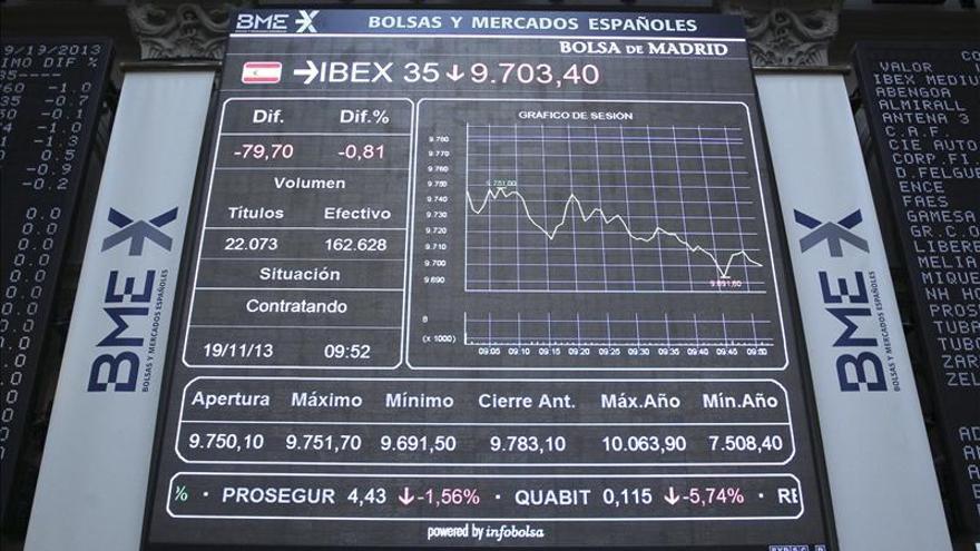El ÍBEX 35 sube el 0,49 por ciento tras la apertura y supera los 9.700 puntos