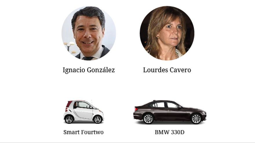Los coches del matrimonio González-Cavero.