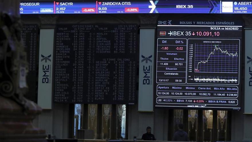 El IBEX 35 se acerca a los 10.100 puntos tras avanzar un 0,28 por ciento