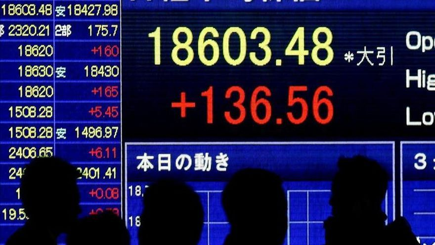 El Nikkei sube un 0,08 por ciento hasta los 18.619,28 puntos