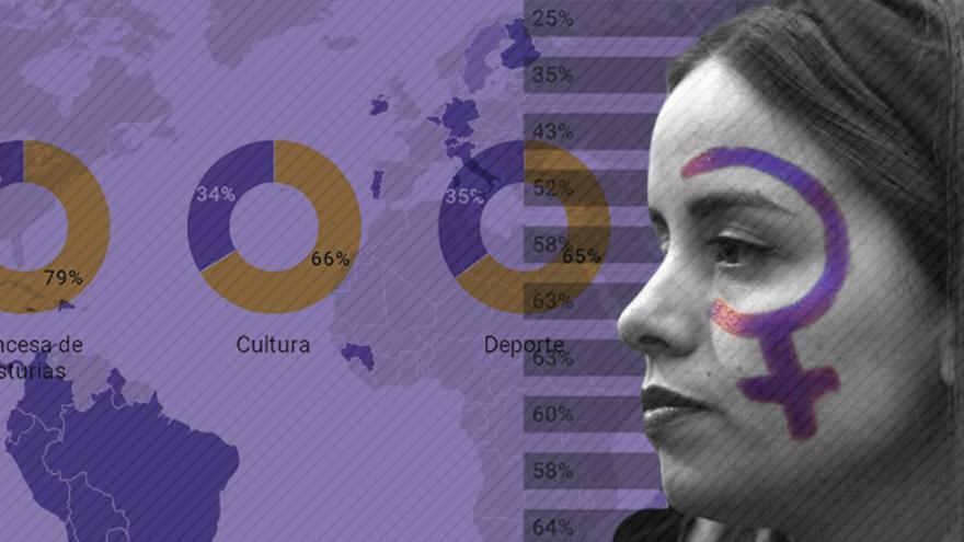 DATOS | Las cifras detrás de la revuelta feminista del 8M