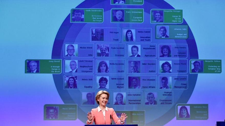 Ursula von der Leyen y su Comisión Europea.