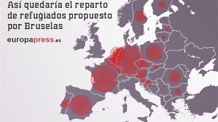 Mapa de la cifra de refugiados que acogerán los países (Europa Press)
