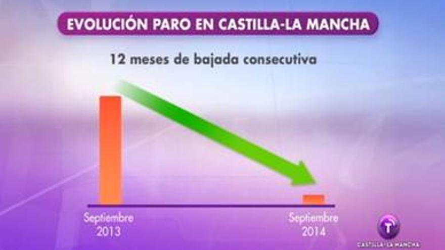 Captura de pantalla de RTVCM