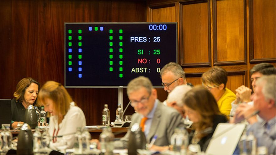 Votación en el pleno del Cabildo