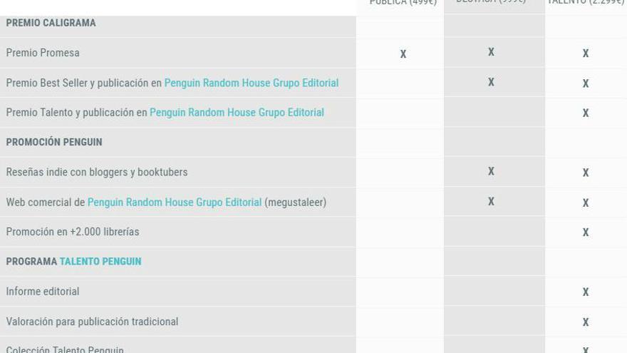 499 Euros Por Autopublicar En Un Gran Sello Editorial