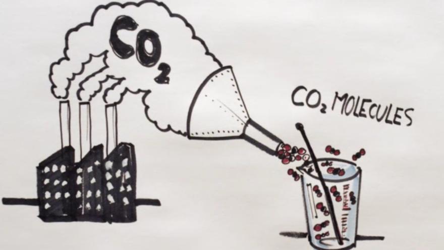 Construir espuma de asientos a base de CO2