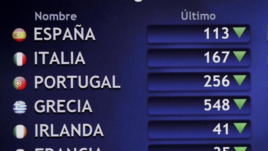 La prima de riesgo española sube a 122 puntos por el repunte de los bonos