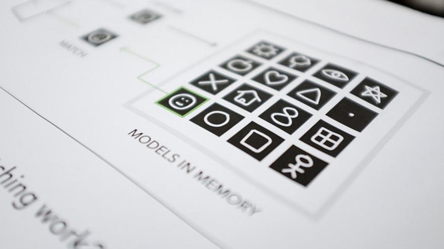 Imágenes que el ordenador asociaba por conceptos gracias al reconocimiento visual de patrones