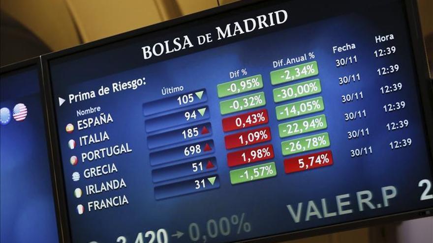 La prima de riesgo española abre a la baja, en 104 puntos básicos