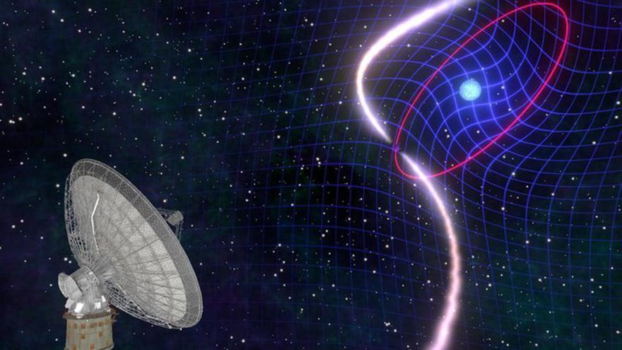 Ilustración del radiotelescopio y el arrastre del espacio-tiempo en el sistema binario.
