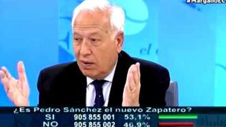 'El Cascabel' despunta en la TDT con la entrevista a Margallo