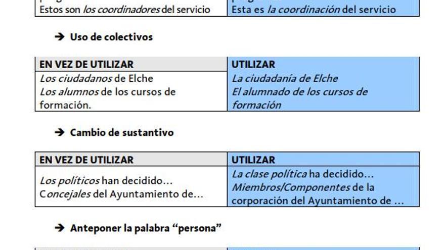 Recomendaciones para un uso del lenguaje administrativo no sexista de la Diputación de Alicante